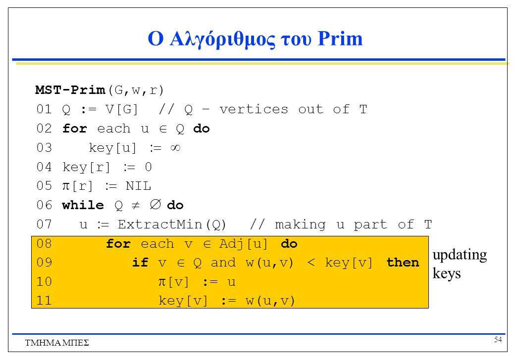 Ο Αλγόριθμος του Prim updating keys MST-Prim(G,w,r)