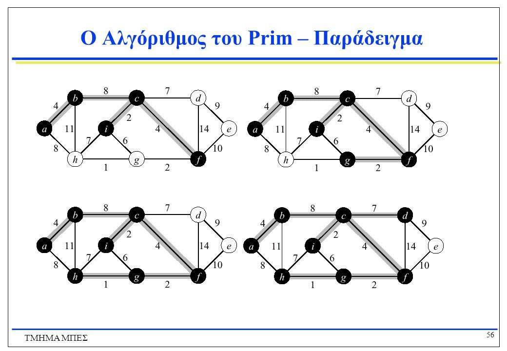 Ο Αλγόριθμος του Prim – Παράδειγμα