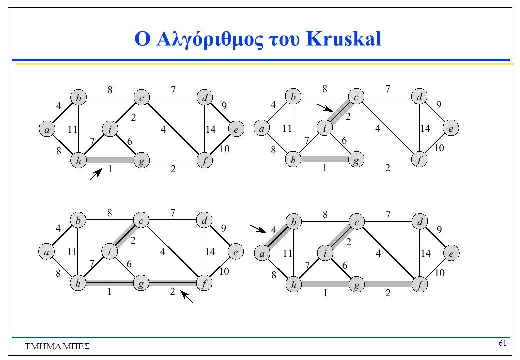 Ο Αλγόριθμος του Kruskal