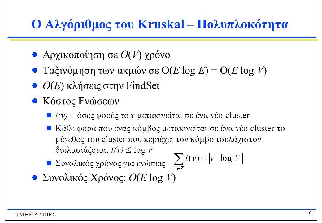Ο Αλγόριθμος του Kruskal – Πολυπλοκότητα