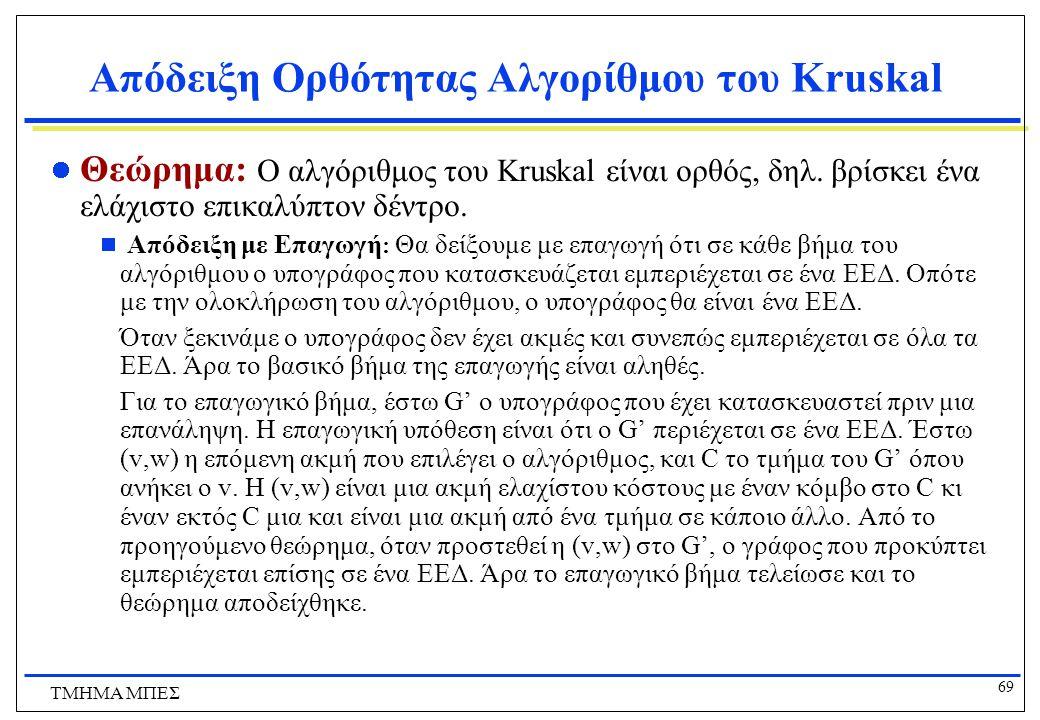 Απόδειξη Ορθότητας Αλγορίθμου του Kruskal