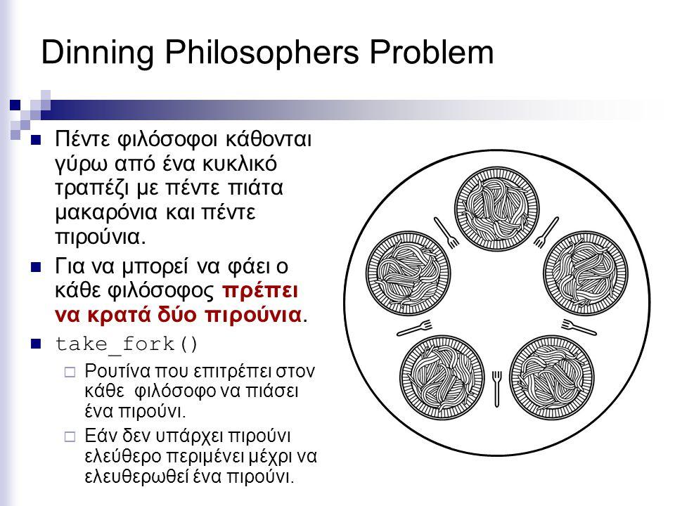 Dinning Philosophers Problem