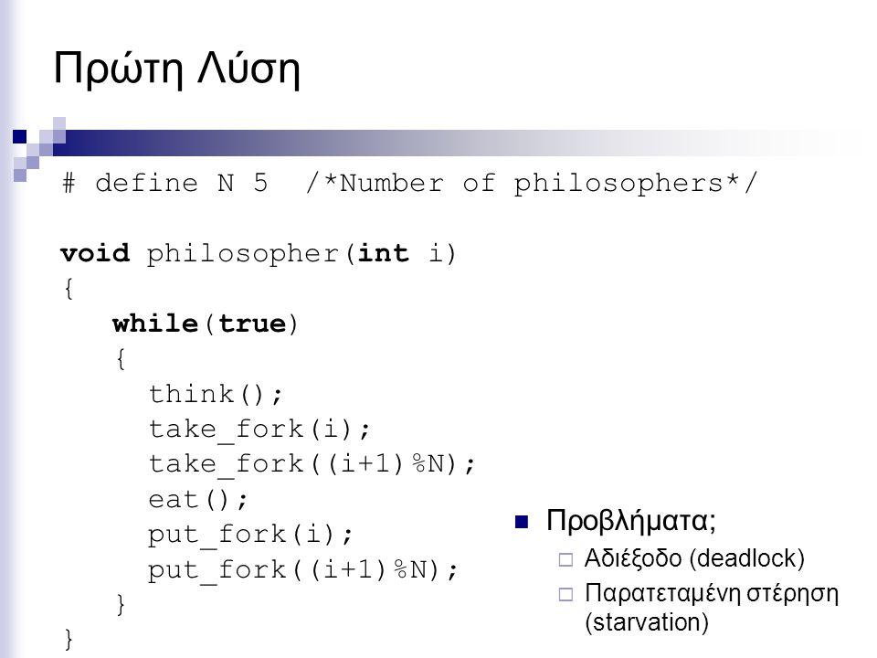 Πρώτη Λύση # define N 5 /*Number of philosophers*/