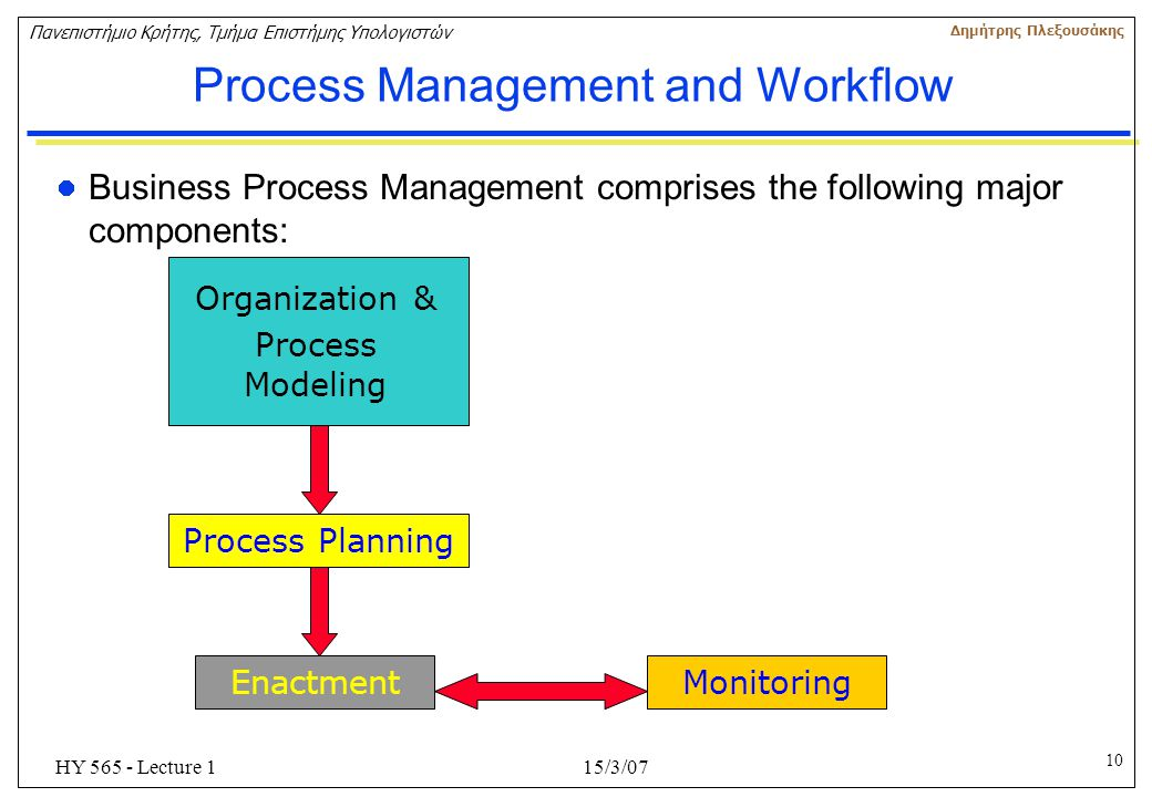 Process Management and Workflow