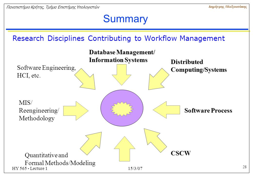 Research Disciplines Contributing to Workflow Management