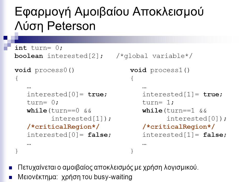 Εφαρμογή Αμοιβαίου Αποκλεισμού Λύση Peterson