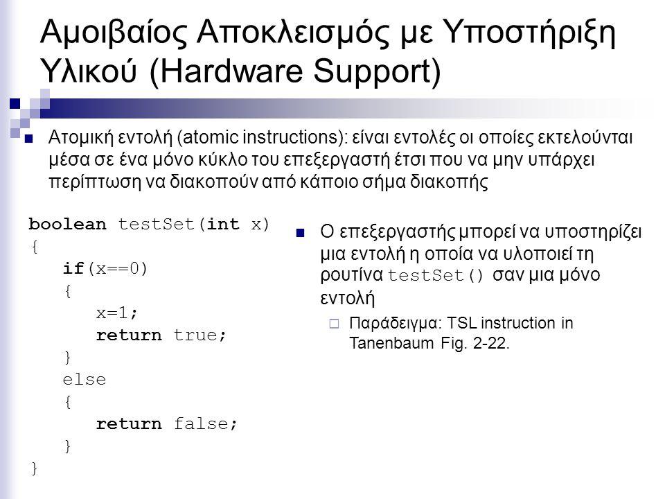 Αμοιβαίος Αποκλεισμός με Υποστήριξη Υλικού (Hardware Support)