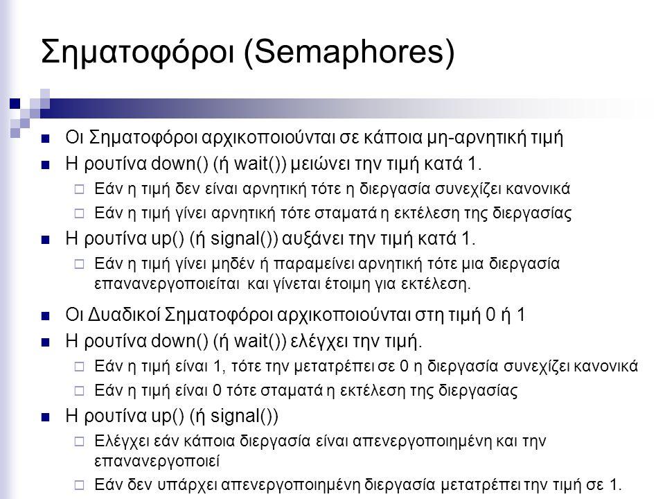 Σηματοφόροι (Semaphores)