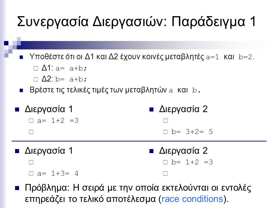 Συνεργασία Διεργασιών: Παράδειγμα 1
