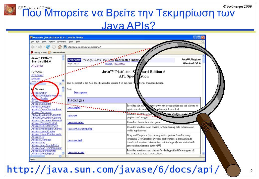 Που Μπορείτε να Βρείτε την Τεκμηρίωση των Java APIs