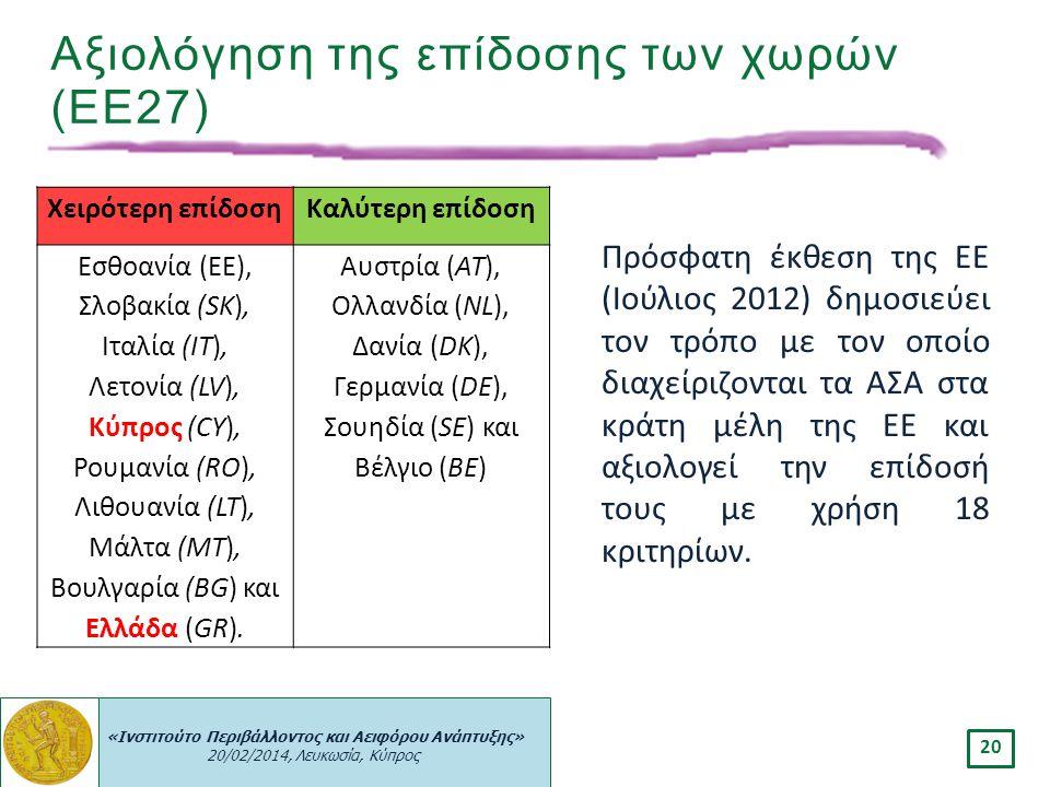 Αξιολόγηση της επίδοσης των χωρών (EE27)
