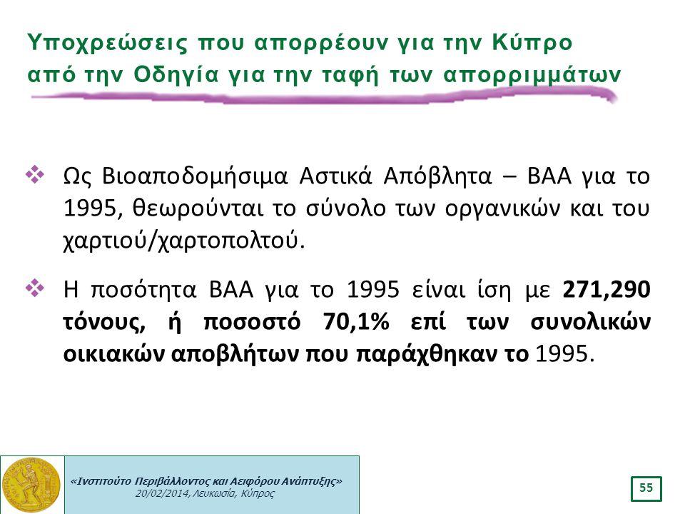 Υποχρεώσεις που απορρέουν για την Κύπρο