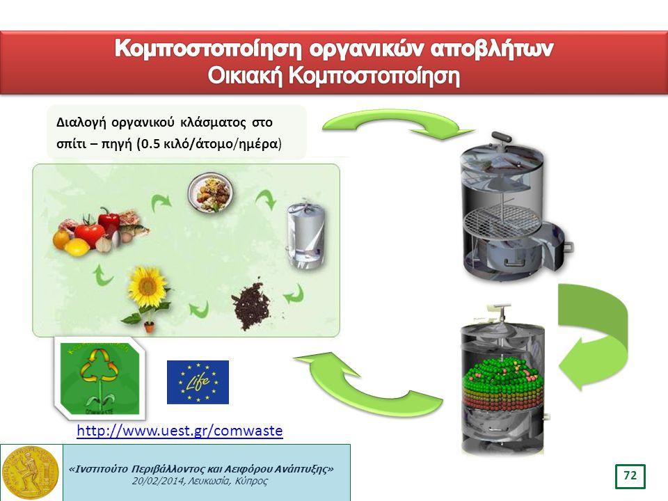 Κομποστοποίηση οργανικών αποβλήτων Οικιακή Κομποστοποίηση