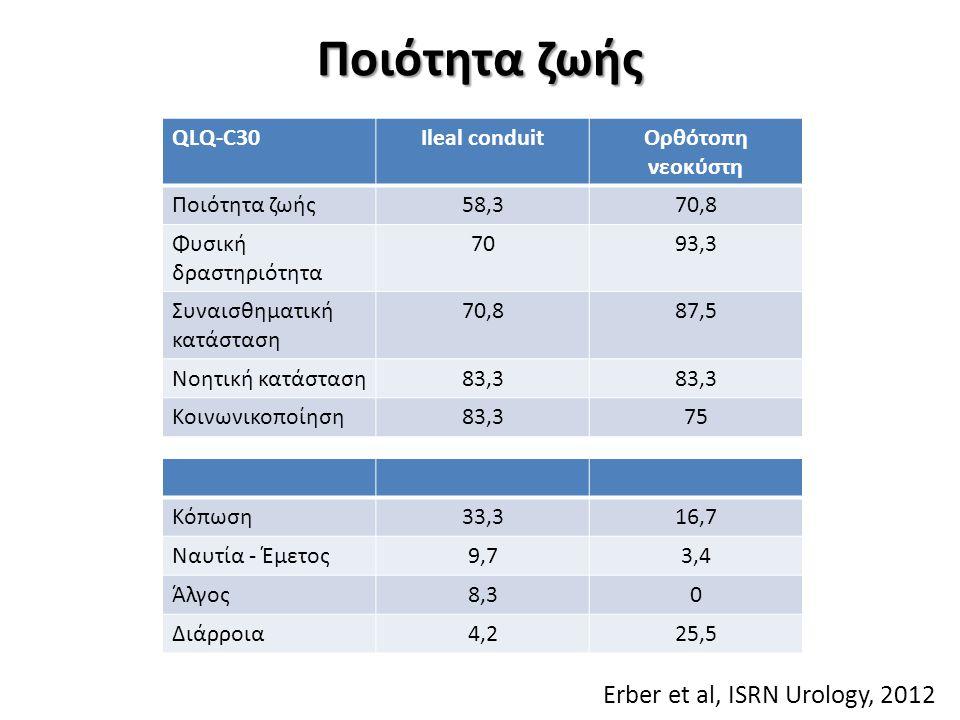 Ποιότητα ζωής Erber et al, ISRN Urology, 2012 QLQ-C30 Ileal conduit