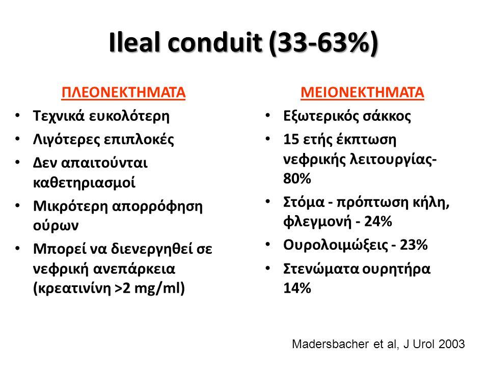 Ileal conduit (33-63%) ΠΛΕΟΝΕΚΤΗΜΑΤΑ Τεχνικά ευκολότερη