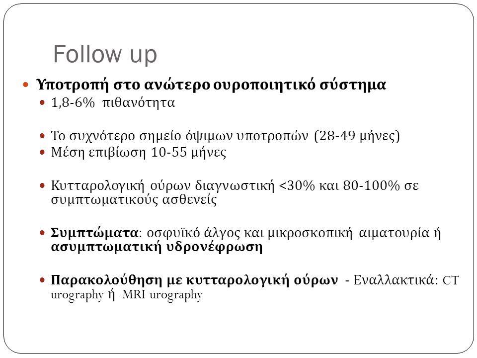 Follow up Υποτροπή στο ανώτερο ουροποιητικό σύστημα 1,8-6% πιθανότητα