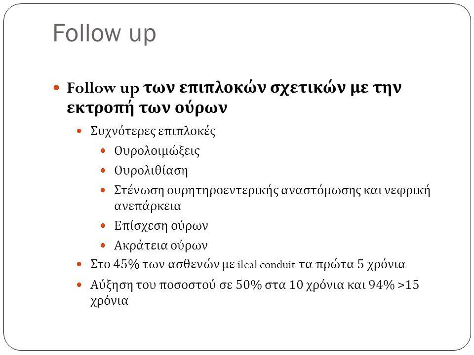 Follow up Follow up των επιπλοκών σχετικών με την εκτροπή των ούρων