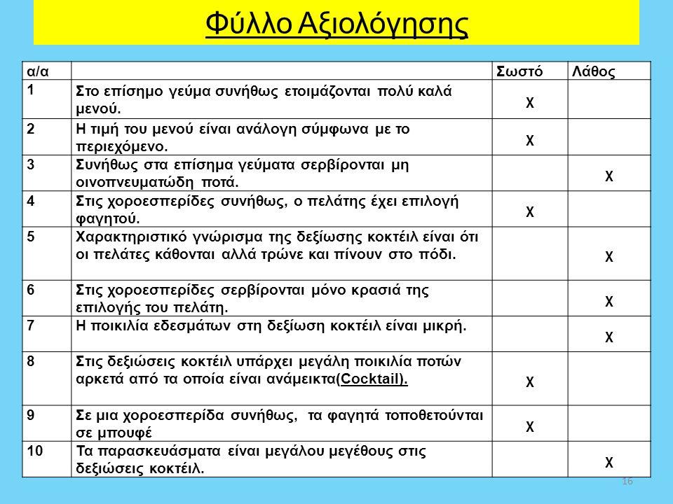 Φύλλο Αξιολόγησης α/α Σωστό Λάθος 1