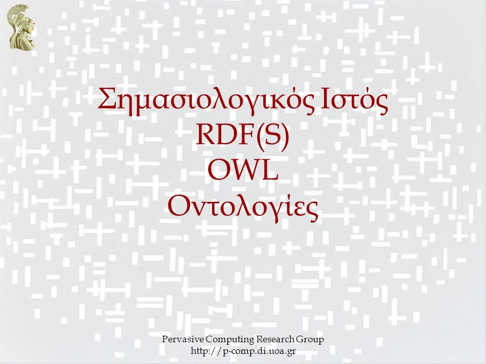 Σημασιολογικός Ιστός RDF(S) OWL Οντολογίες