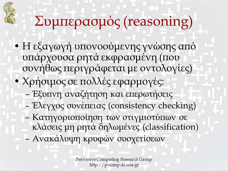 Συμπερασμός (reasoning)