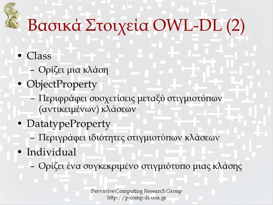 Βασικά Στοιχεία OWL-DL (2)