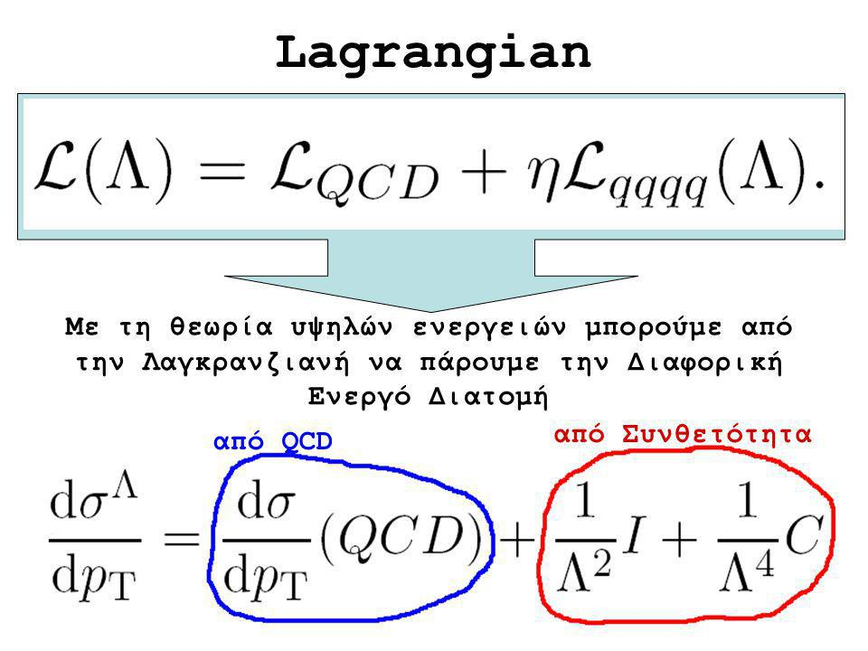 Lagrangian Με τη θεωρία υψηλών ενεργειών μπορούμε από την Λαγκρανζιανή να πάρουμε την Διαφορική Ενεργό Διατομή.