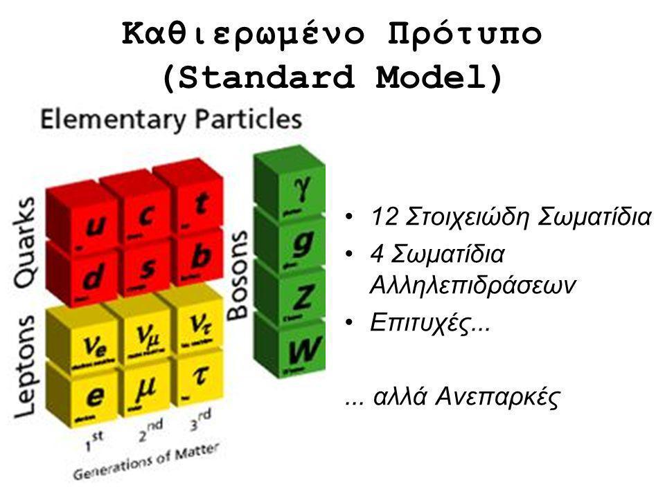 Καθιερωμένο Πρότυπο (Standard Model)