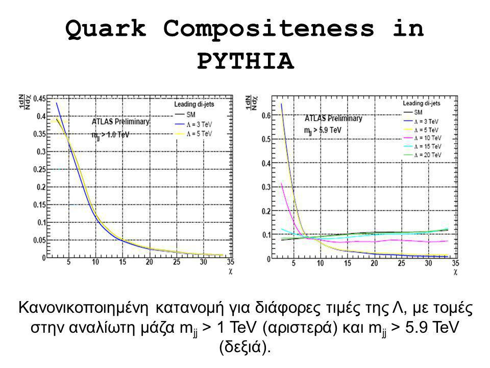 Quark Compositeness in PYTHIA