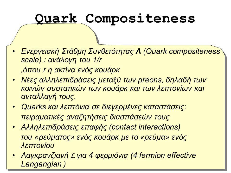 Quark Compositeness Ενεργειακή Στάθμη Συνθετότητας Λ (Quark compositeness scale) : ανάλογη του 1/r.