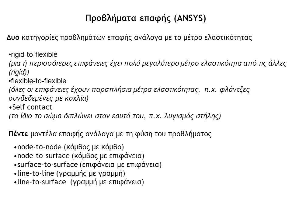 Προβλήματα επαφής (ANSYS)
