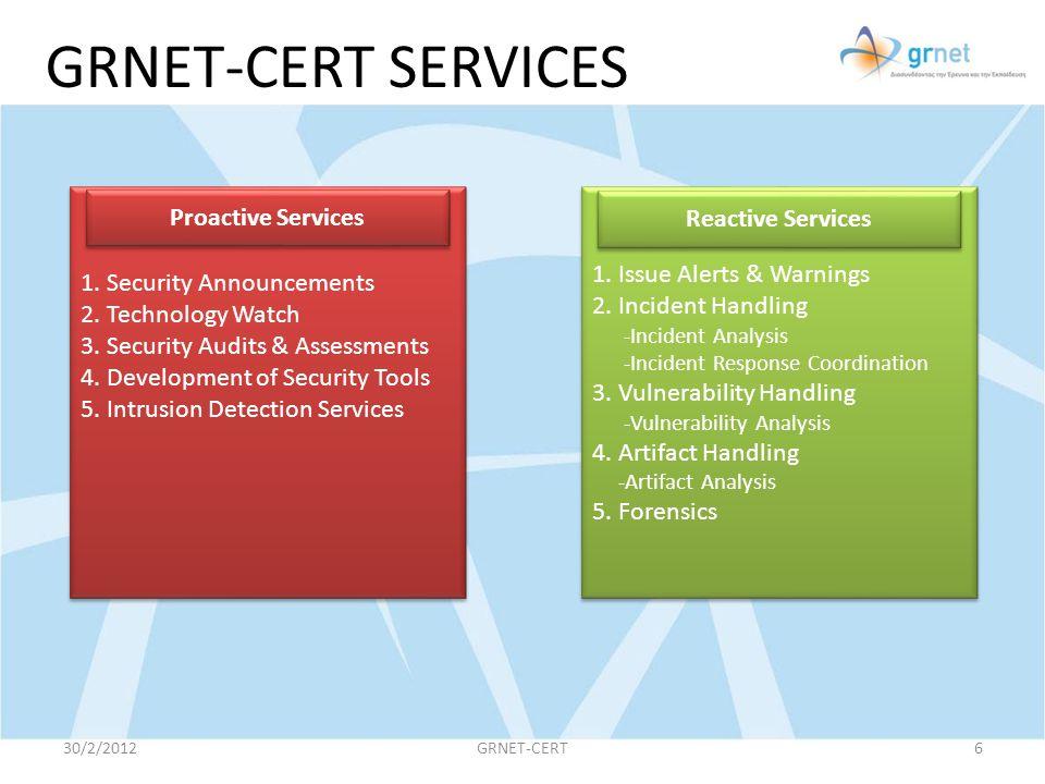 GRNET-CERT SERVICES Proactive Services Reactive Services