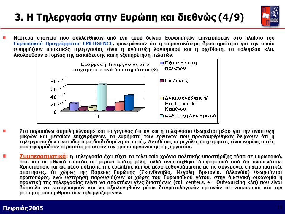 3. Η Τηλεργασία στην Ευρώπη και διεθνώς (4/9)