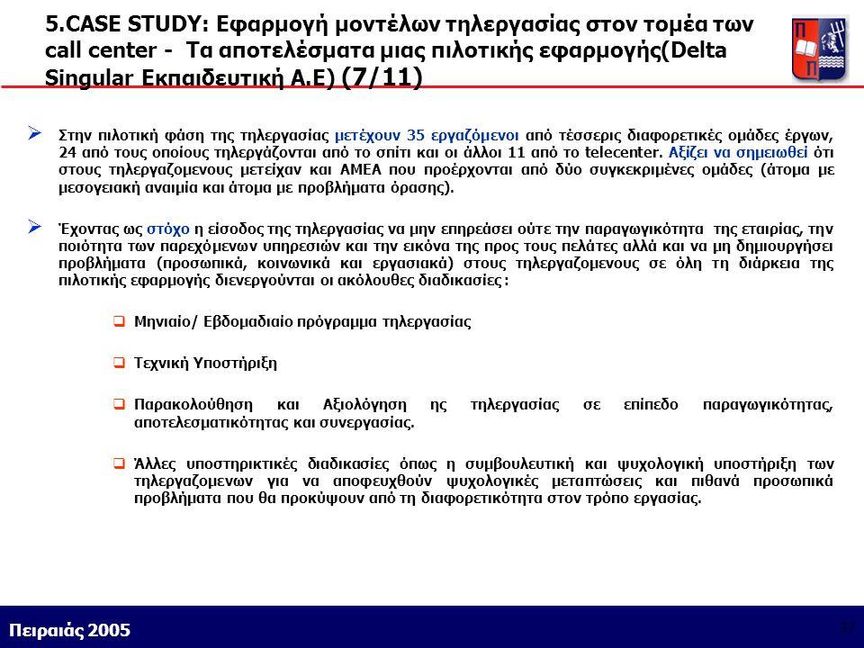5.CASE STUDY: Εφαρμογή μοντέλων τηλεργασίας στον τομέα των call center - Τα αποτελέσματα μιας πιλοτικής εφαρμογής(Delta Singular Εκπαιδευτική Α.Ε) (7/11)