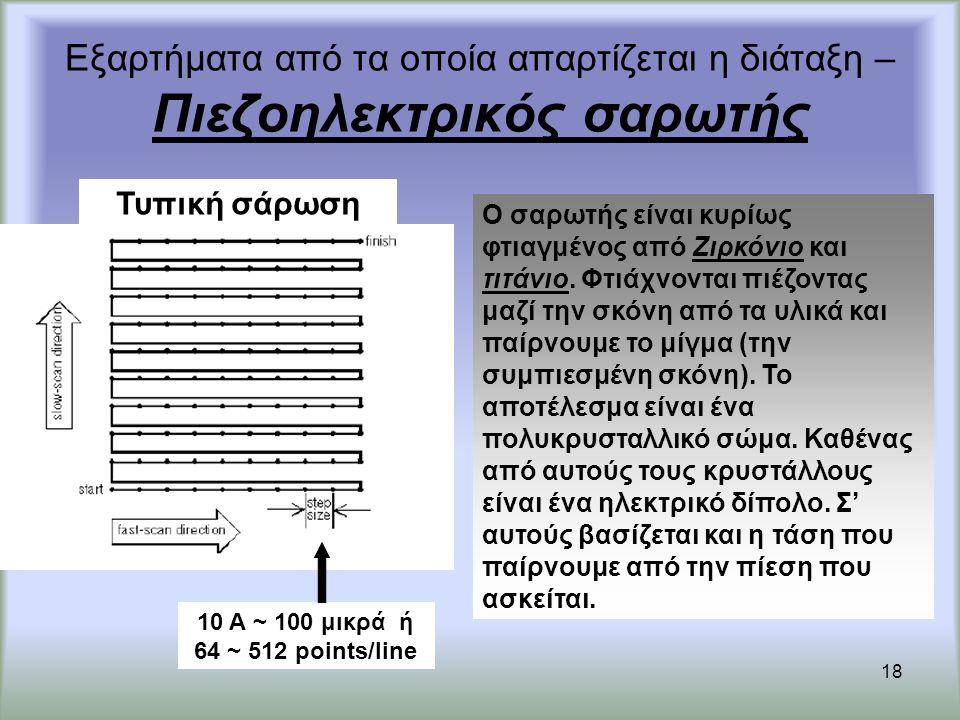 10 Α ~ 100 μικρά ή 64 ~ 512 points/line