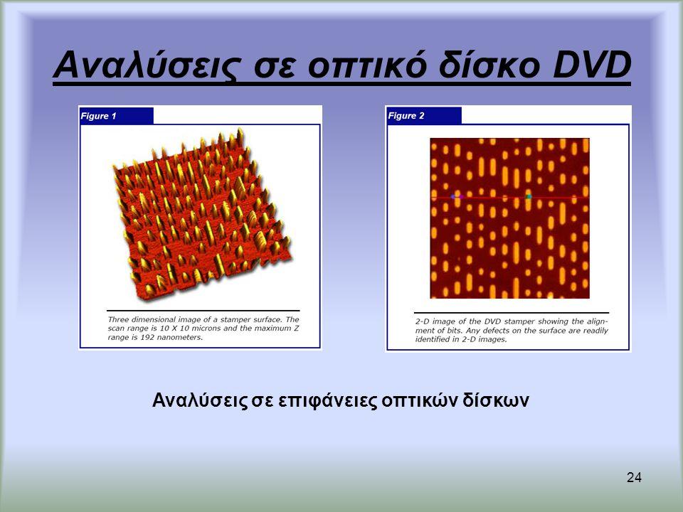 Αναλύσεις σε οπτικό δίσκο DVD