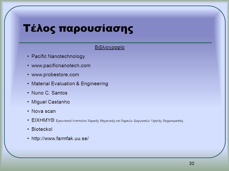 Τέλος παρουσίασης Βιβλιογραφία Pacific Nanotechnology