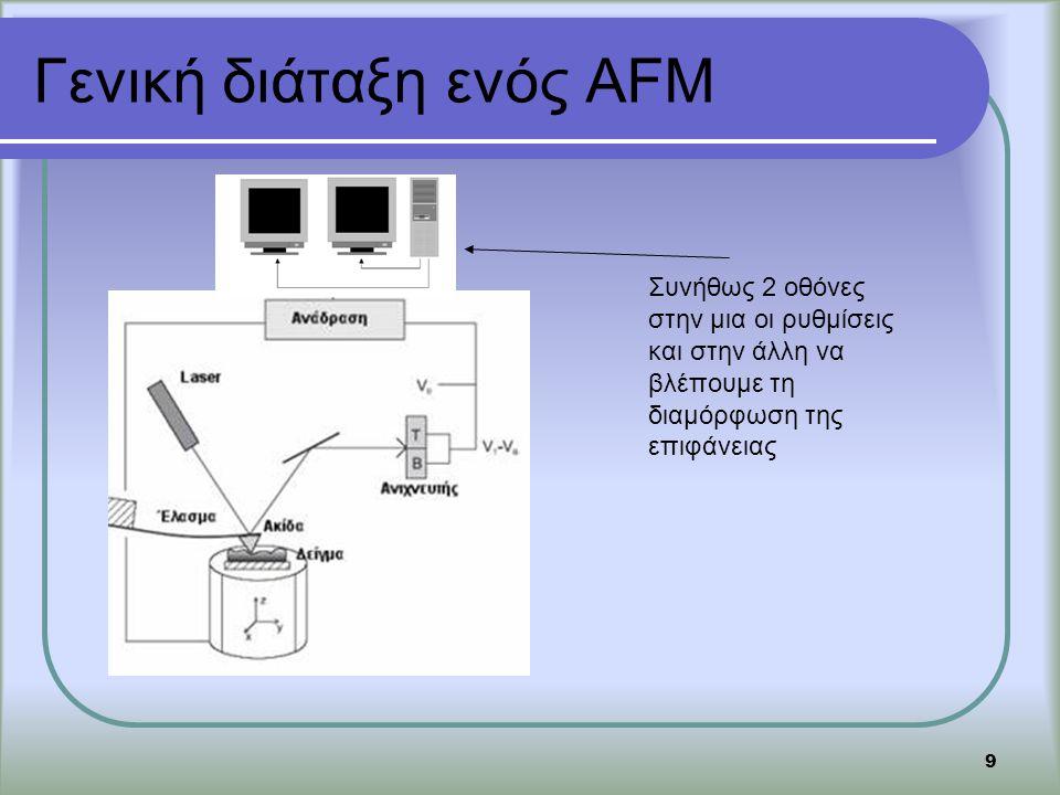Γενική διάταξη ενός AFM