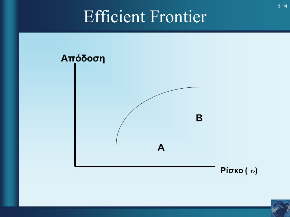 Efficient Frontier Απόδοση B A Ρίσκο ( s)