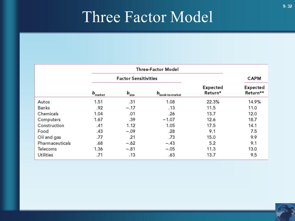 Three Factor Model