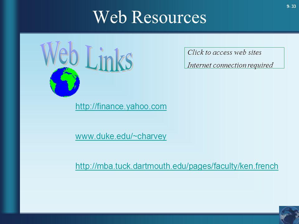 Web Resources Web Links http://finance.yahoo.com www.duke.edu/~charvey
