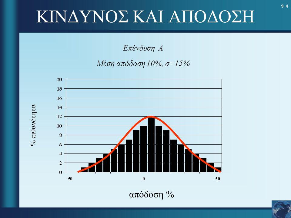 ΚΙΝΔΥΝΟΣ ΚΑΙ ΑΠΟΔΟΣΗ απόδοση % Επένδυση A Μέση απόδοση 10%, σ=15%