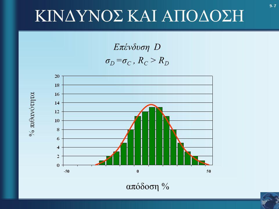 ΚΙΝΔΥΝΟΣ ΚΑΙ ΑΠΟΔΟΣΗ Επένδυση D σD =σC , RC > RD απόδοση %
