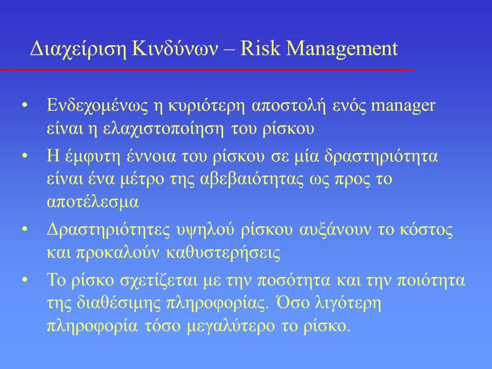 Διαχείριση Κινδύνων – Risk Management