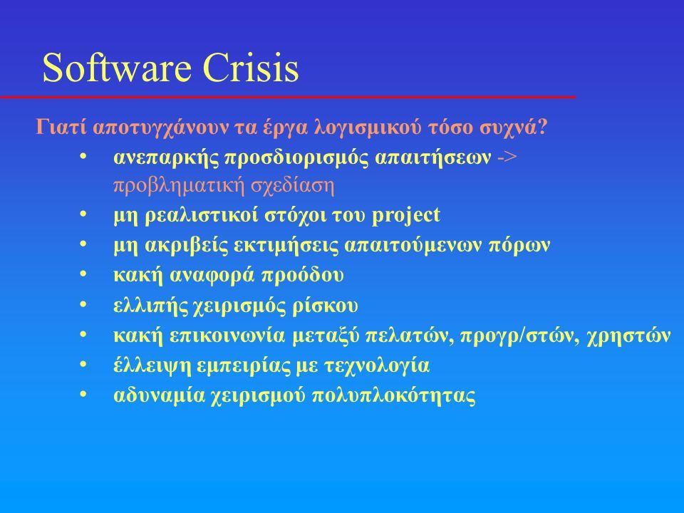 Software Crisis Γιατί αποτυγχάνουν τα έργα λογισμικού τόσο συχνά