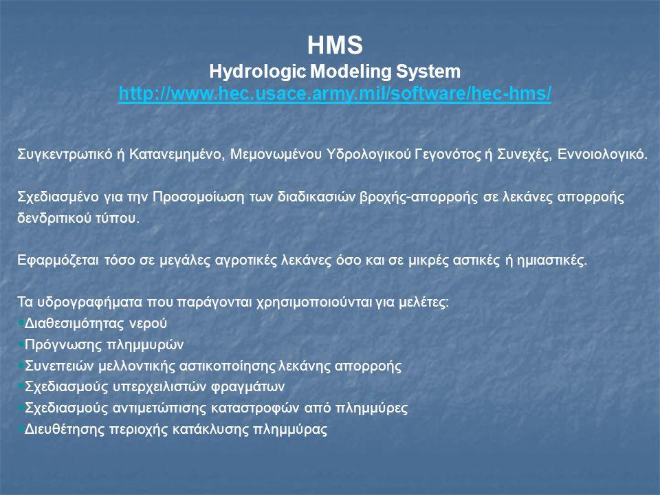 Hydrologic Modeling System
