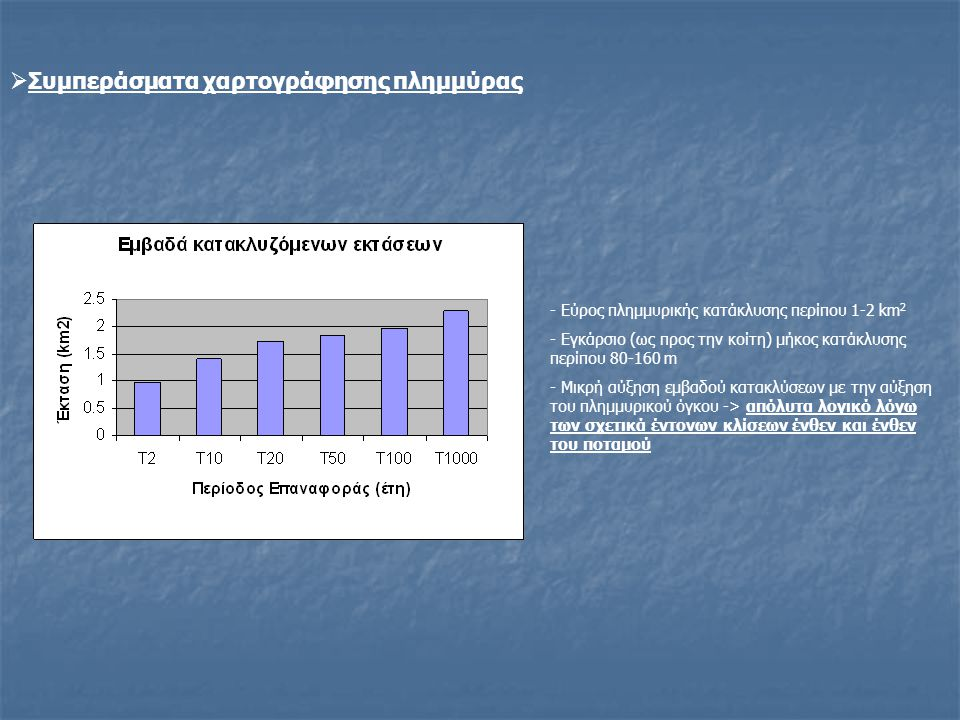 Συμπεράσματα χαρτογράφησης πλημμύρας