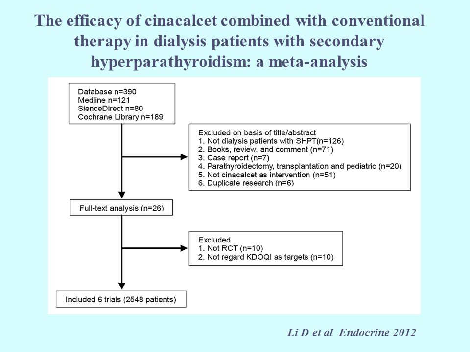 The efficacy of cinacalcet combined with conventional therapy in dialysis patients with secondary hyperparathyroidism: a meta-analysis