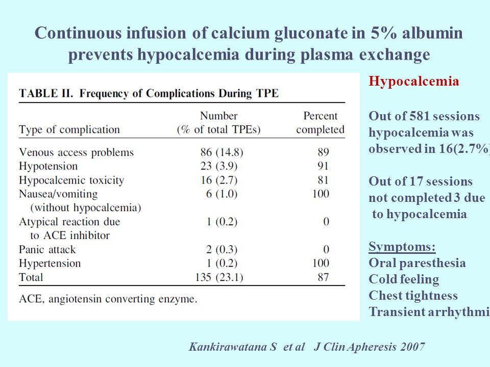 Continuous infusion of calcium gluconate in 5% albumin prevents hypocalcemia during plasma exchange