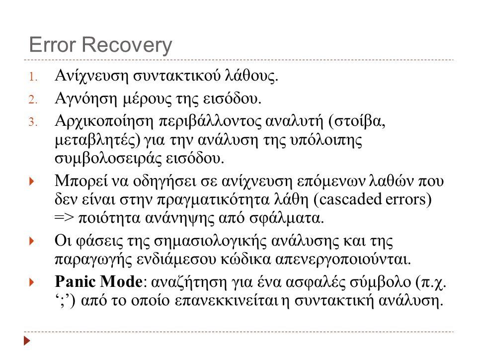 Error Recovery Ανίχνευση συντακτικού λάθους.