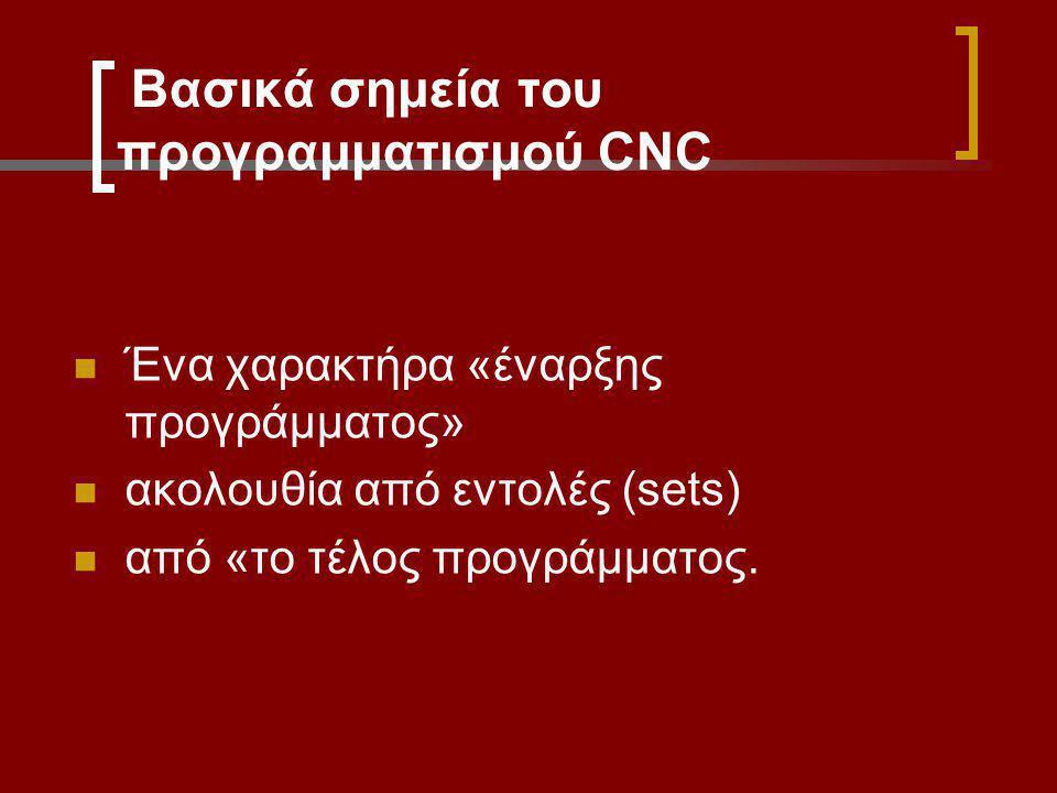 Βασικά σημεία του προγραμματισμού CNC
